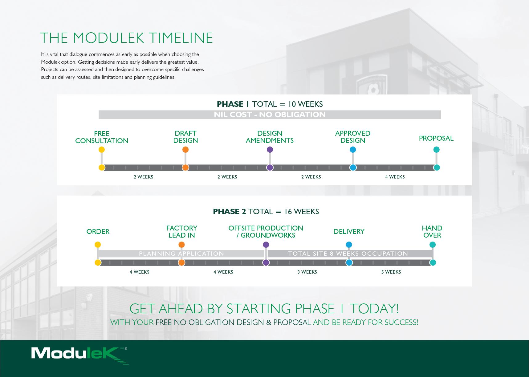 Modulek Timelines Sports