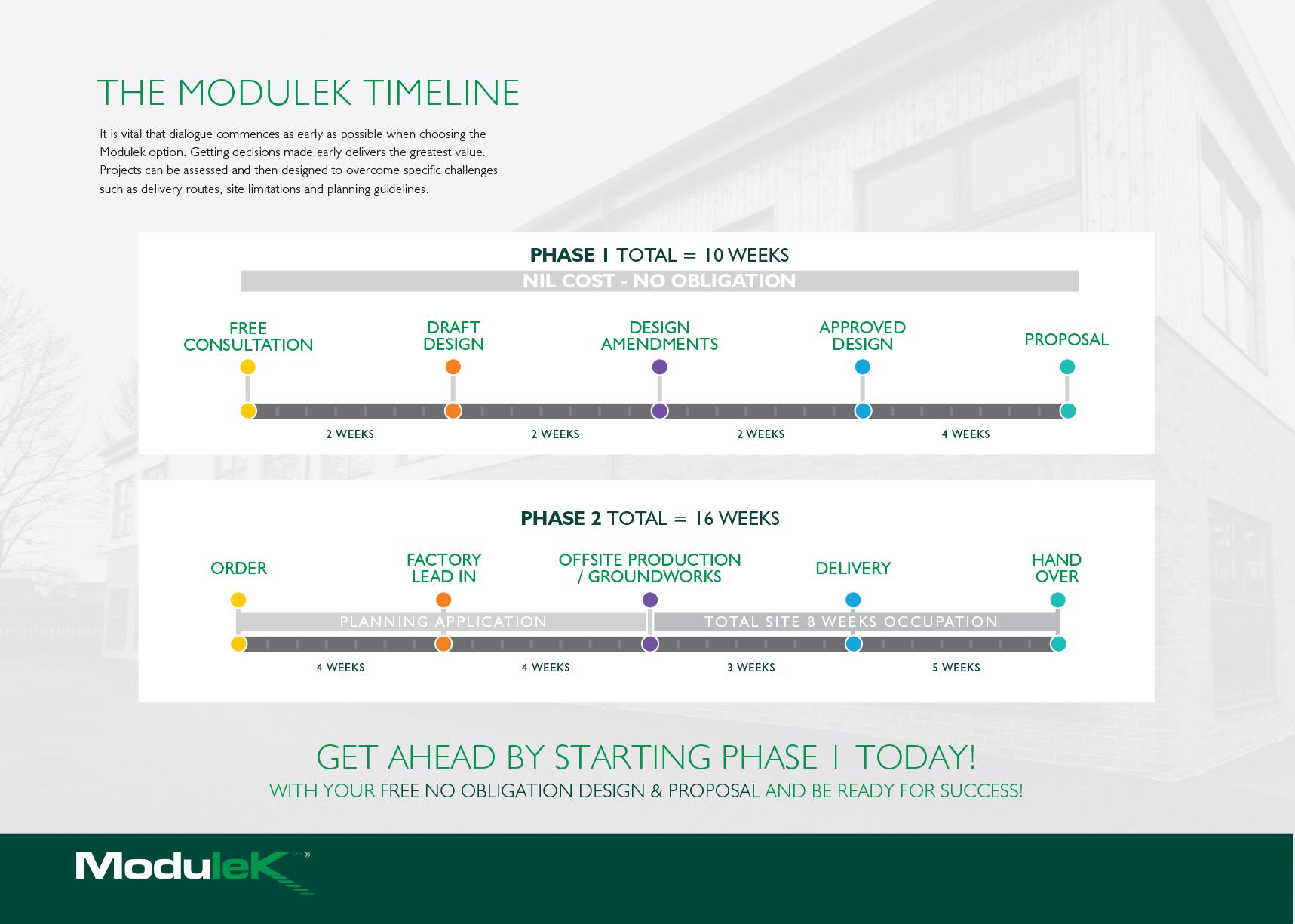 Modulek Timelines-Schools